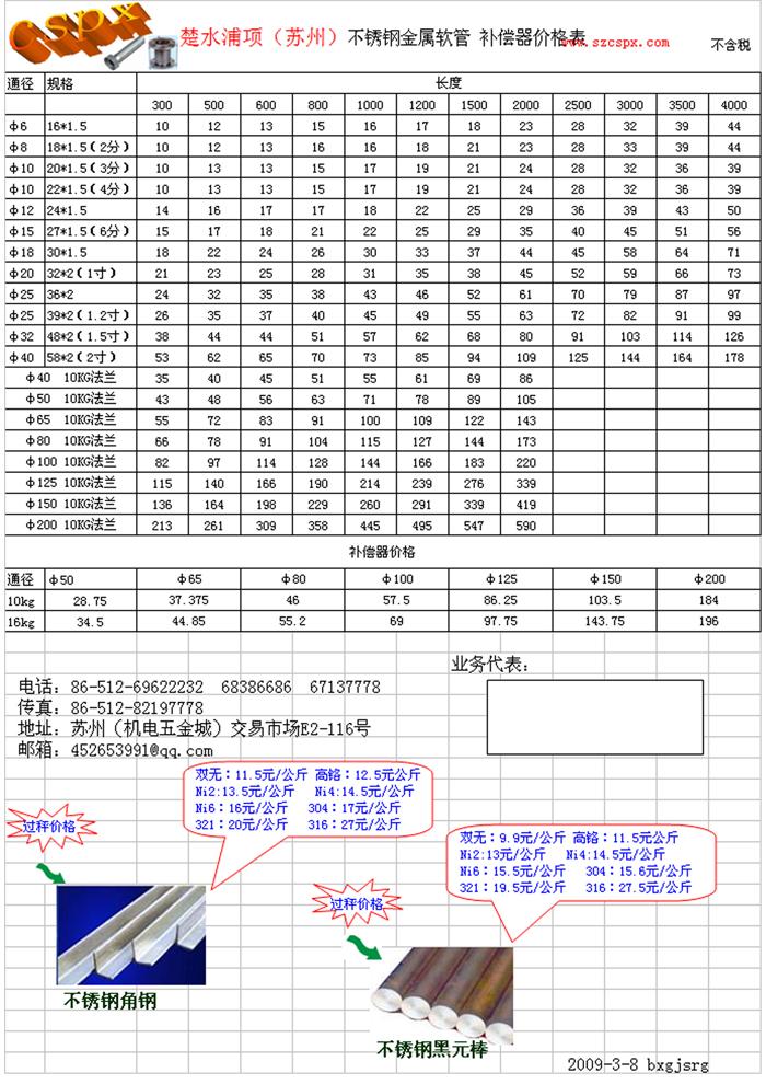 广东废金属回收广东废金属进口持续增长资源浪费现象应引起关注